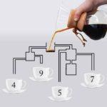 ¿Qué taza de café se llenará primero?